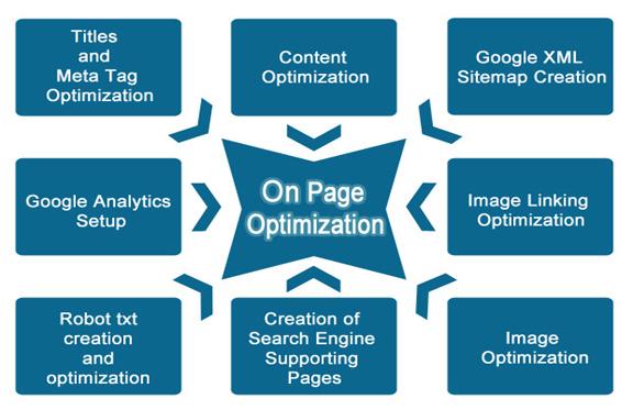 5 bước SEO website chuyên nghiệp và hiệu quả ảnh 3